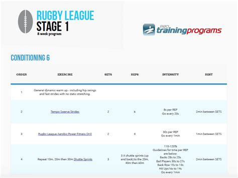 Rugby Workout Plan Pdf Eoua Blog Speed And Agility Program Template