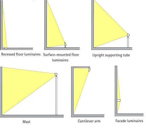 home lighting design calculations 43 best recessed lighting images on pinterest