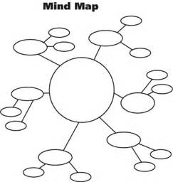 mind maps template mind map template for word thisis a mind map template