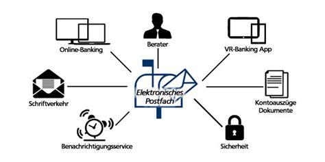 vr bank mkb banking elektronisches postfach vr bank kinzig b 252 dingen eg