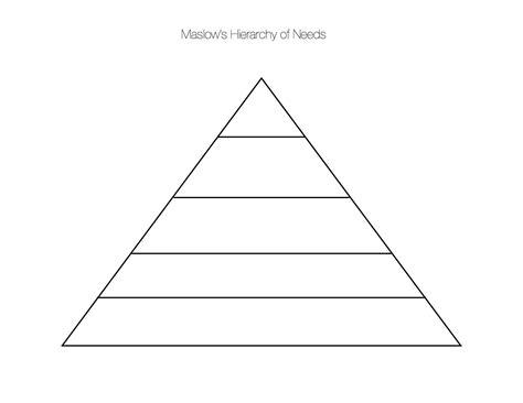 Diagram Free Templates Food Pyramid Diagram To Print Food Pyramid Diagram To Print Maslow S Template Hierarchy