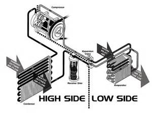 peterbilt air system schematic get free image about wiring diagram