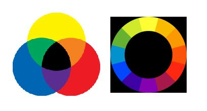 three primary colors of light why is white considered not to be a color in the color