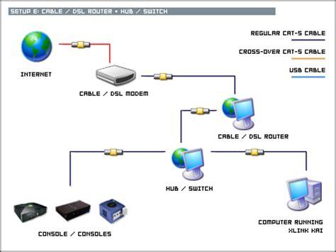 Switch Hub Router 教学 ps2 gt4 上网对战教学 精简版 gt赛车 a9vg电玩部落论坛