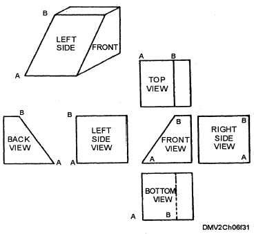 mechanical engineering top viewfront viewleft view   view  engineering stack