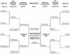nfl playoff bracket template nfl playoff bracket template nfl playoff bracket template