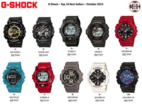G Shock Gwg List Biru Water Resist g shock 霄霈雋雉雹雜