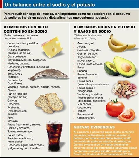 sodio potasio nutricion health nutrition health  nutrition