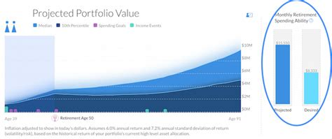 how do i calculate the value of my pension financial