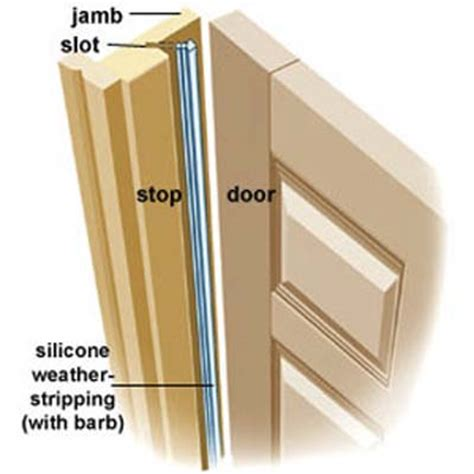 Interior Door Weather Stripping Measure The Gap How To Make Your Doors Draft Free With Weatherstripping This House