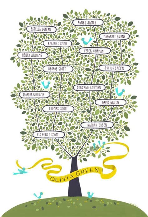 family tree crafts for 9 best family tree project images on family
