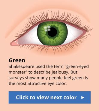 facts about the color green human eye color chart with fun facts