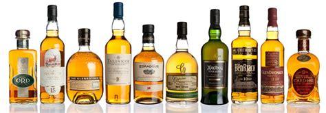 Kitchen Design Scotland by Single Malt Scotch Whiskies