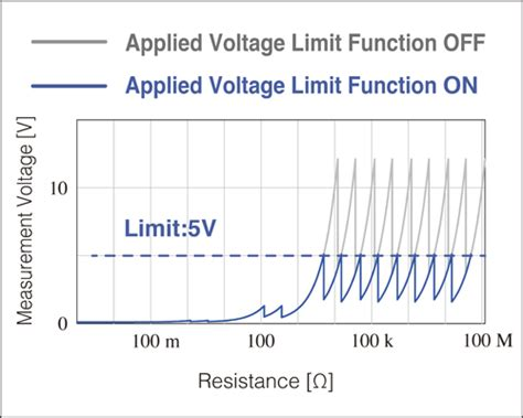function of resistor in electrical circuit function of current limiting resistor 28 images what is function of a resistor in electronic