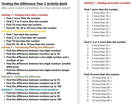 Difference Between One Year And Two Year Mba by Finding The Difference Year 2 Activity Bank