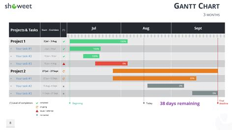 Gantt Charts And Project Timelines For Powerpoint Gantt Chart Template For Powerpoint