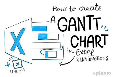 how to create template how to create a gantt chart in excel free template and