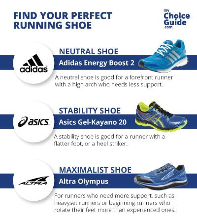 how to choose athletic shoes finding the right running shoes trusted choice
