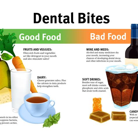 7 Foods To Avoid For Whiter Teeth by Shock Bright Home Teeth Whitening Vs Dental Office