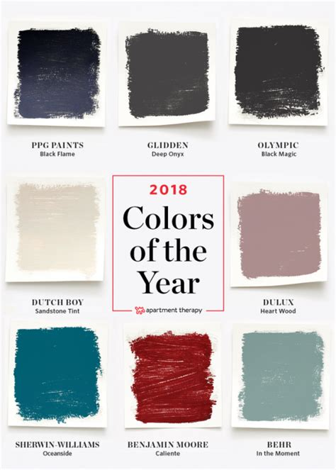 colors of the year announcing 2018 pantone color of the year they never