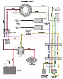 e mercury outboard motor wiring diagram e free engine image for user manual