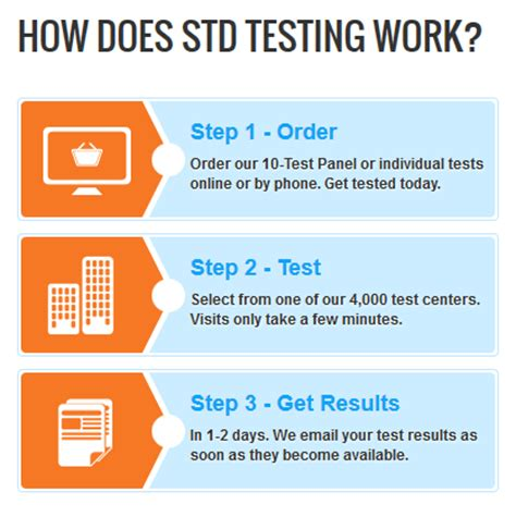 test std std testing at 11821 south sam houston parkway west