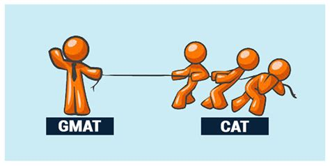 Gmat Validity For Mba by Gmat Vs Cat Reasons To Choose Gmat Cat
