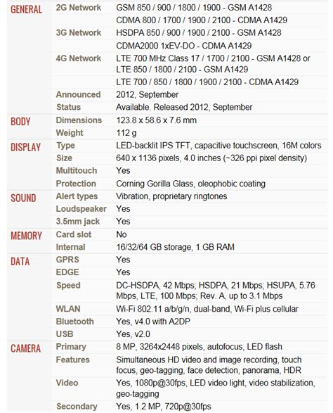 5 iphone specification talk with technology today iphone 5 specification