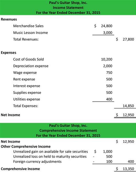 format of income statement other comprehensive income statement exle