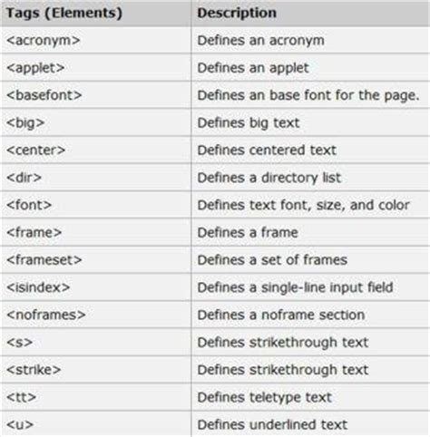html layout tags and their meanings html5 quick start web application codeproject