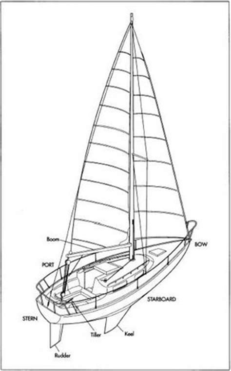 sailing boat dimensions how sailboat is made material manufacture making