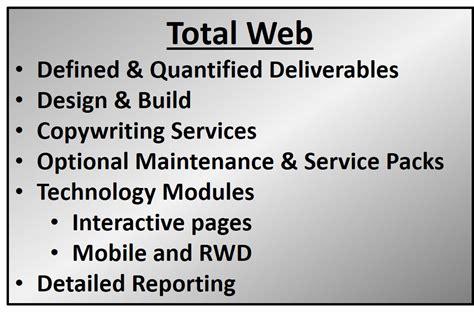 check website mobile compatibility totalweb partners website design build