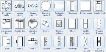 floor plan icons easy 2d architectural design software