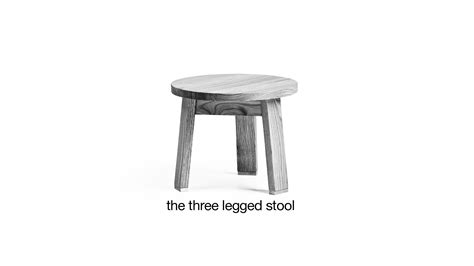 A Three Legged Stool by What Is The Three Legged Stool Chris And Susan Beesley