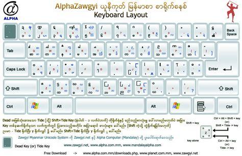 keyboard layout manager 64 bit ဖ စ ရ င လ april 2013