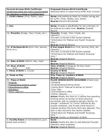 Az Vital Records Birth Certificates Development Of A Birth Certificate Trust Framework