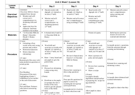 printable lesson plans for grade 3 math worksheets for grade 3 philippines money printables