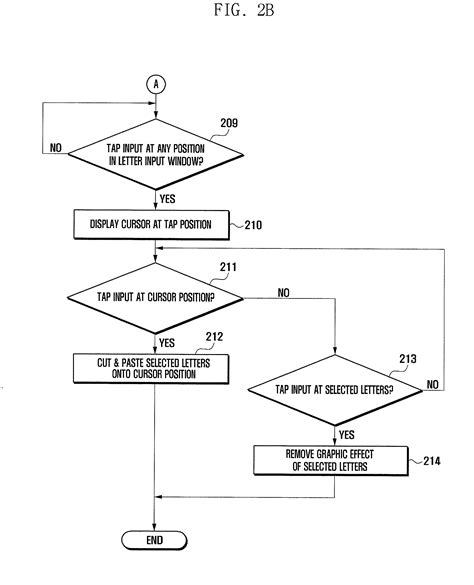 Letter Method patent us20110219323 mobile device and method for letter