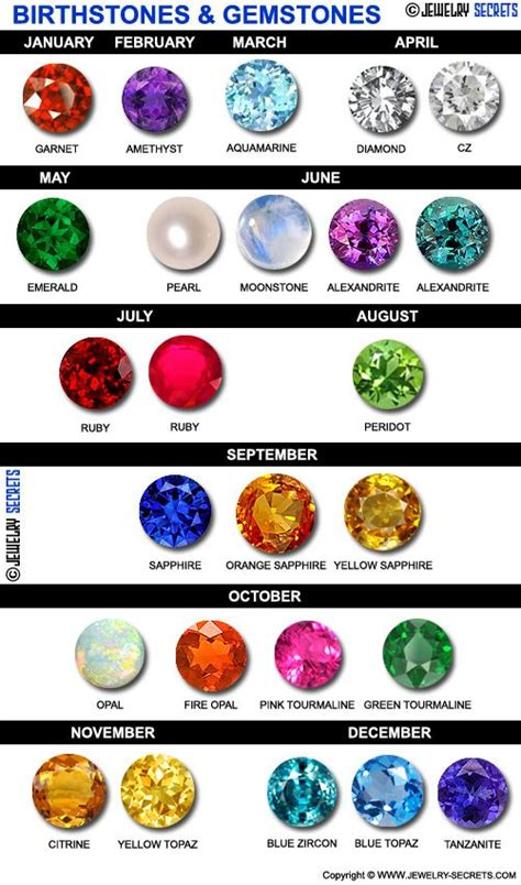december birthstone color 25 best ideas about birthstones on list of