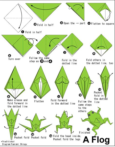 Origami Frog Diagram - origami promotes creativity in toddlers learn the way
