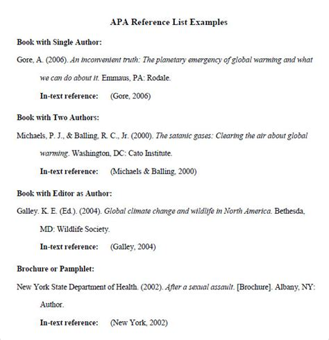 Resume References Exle by Reference List Template Apa 28 Images Apa Format