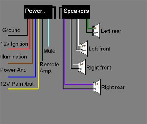 din wiring diagram get free image about wiring diagram