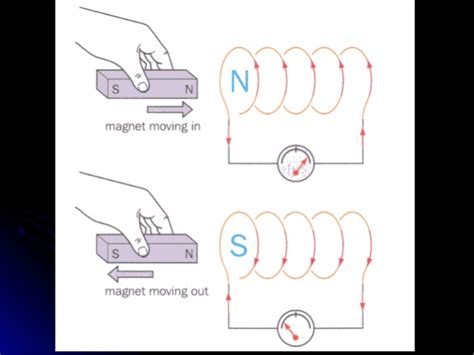 electromagnetic induction yahoo the inductor emf is closest to 28 images electromagnetic induction 12 1 learnemc decoupling