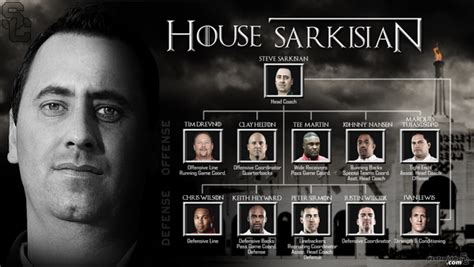 Steve Sarkisian House by Softyfs Still Defends His Sark Husky Forums