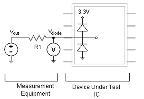 testing protection diodes testing protection cl diodes with the ni 655x digital waveform generator analyzer national