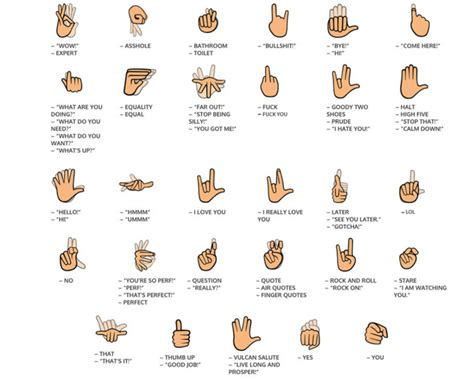 how do you say bathroom in british text in american sign language with keyboard app signily