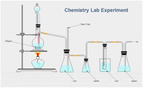 scientific diagram maker free chemistry experiment diagram templates for word