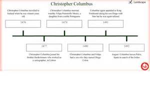 christopher columbus timeline worksheet fioradesignstudio