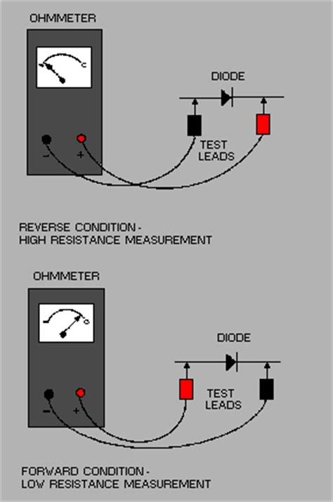 how to test high voltage rectifier diode diode maintenance