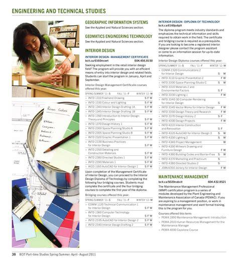web design certificate vancouver bcit graphic design certificate interior decorator resume